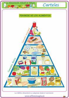 La alimentación infantil en dibujos: Mi primera pirámide