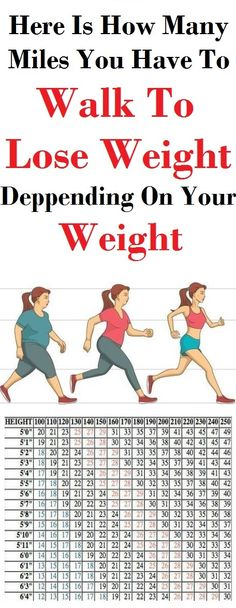 Walking is one of the best exercises you can do today to lose weight. You can lose up to 20 pounds in five months just by walking.
