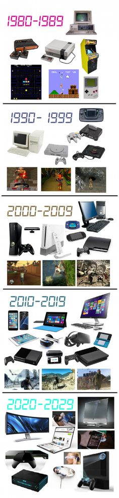 5 decades of gaming in one picture. What's your favorite one and how do you imagine the future?