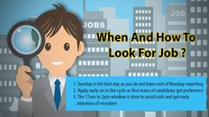 Tuesday is the best day as you do not have rush of Monday reporting Apply early on in the cycle as first wave of candidates get preference  The 11am to 2pm window is time to avoid rush and get early attention of recruiters