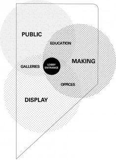 02 Diagram_Program Adjacencies