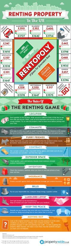 Renting property in the UK Rentopoly infographic1 299x1024 Rentopoly: renting property in the UK infographic