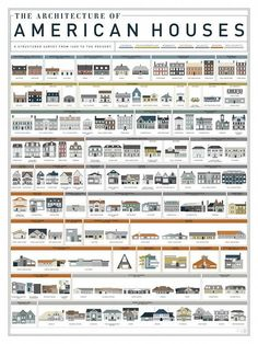 The Architecture of American Houses #housedesigns