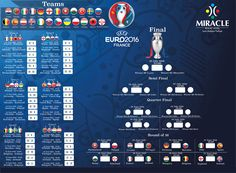 France 1, Semi Final, Albania, Finals, Map, Location Map, Final Exams, Peta, Maps