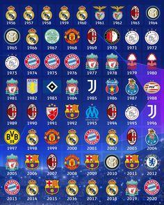 Planet Map, Ucl Final, Legends Football, Soccer Memes, Chelsea Football, Chelsea Fc, Football Soccer, Table Football, Sports Update