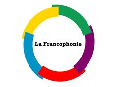 la-francophonie-presentation-powerpoint- Core French, French Class, French Lessons, French Teacher, Teaching French, Flags Europe, French Education, French Resources, Classroom Language