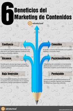 6 beneficios del Marketing de Contenidos #infografia #infographic #marketing
