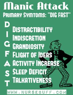 25 Psychiatric Nursing Mnemonics and Tricks | NurseBuff #Nurse #Mnemonics