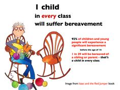 1 child in every class will suffer a bereavement!