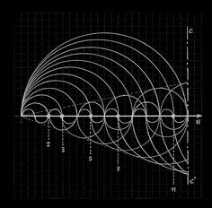 """""""The Elusive Prime Numbers"""" The Prime Numbers, those that cannot be divided by any other number, are the indestructible components of creation,. Geometry Art, Sacred Geometry, Fractal Geometry, Graphisches Design, Graphic Design, Math Art, Golden Ratio, Art Graphique, Flower Of Life"""