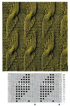 Knitting Stitches, Knitting Patterns, Lana, Crochet Hooks, Crochet Flowers, Weaving Techniques, Knitting, Measurement Chart, Knit Stitches