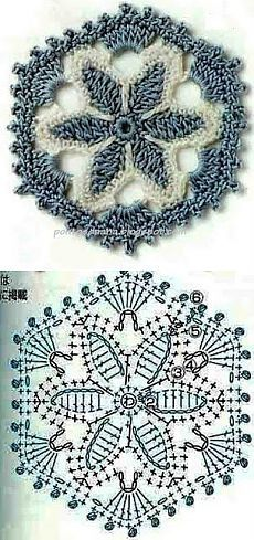 Transcendent Crochet a Solid Granny Square Ideas. Inconceivable Crochet a Solid Granny Square Ideas. Crochet Motif Patterns, Crochet Mandala Pattern, Crochet Diagram, Crochet Chart, Thread Crochet, Love Crochet, Irish Crochet, Crochet Doilies, Crochet Stitches