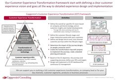 Our Customer Experience Transformation framework start with defining a clear customer experience vision and goes all the...