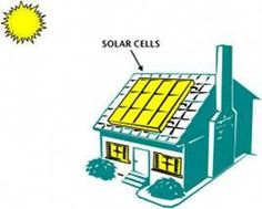 Kids learn about solar energy and how this renewable power can help the environment. Teach students about solar cells and using the sun for heat. What Is Solar Energy, Solar Energy System, Solar Power, Photovoltaic Cells, Alternative Energy Sources, Best Solar Panels, School Projects, Kids Learning, Activities