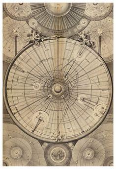 Wissenschaft Kunst Wrights Celestial Karte von von frameitposters