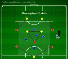 4-3-3 Soccer Possession Drill