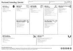 The Personal Branding Model Canvas.  The Personal Branding Canvas is an amazing tool that help you to develop your personal brand. It allows you to kind of map out on one big paper where you are at in your personal branding journey. It's a great way for you to do a self analysis on the mission, to see whats working and what isn't. A big concept in the course was analyzing data and this tool can help to do that.