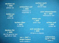 Verben + Präpositionen mit zwei Kasus (Dativ und Akkusativ)