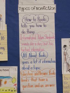 Different kinds of nonfiction books - use this chart to figure out what kind of nonfiction text it is. Add a picture of that type of book next to the definition.