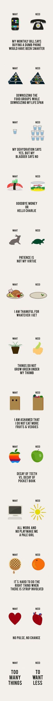 Want vs. Need.