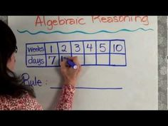 Elementary Math Function Boxes and Algebraic Reasoning. Betsy Weigle explains how to teach them.