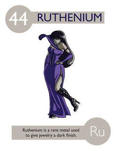 44 Ruthenium