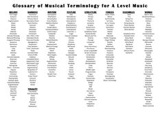 Music theory worksheet for learning treble clef notes. Can