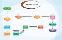 IndustryARC market research methodology
