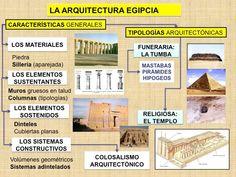 La arquitectura egipcia