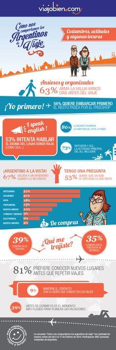 Cómo somos los argentinos de viaje http://blog.viajobien.com/infografia-como-somos-los-argentinos-de-viaje/