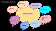 reading strategies - Google Search