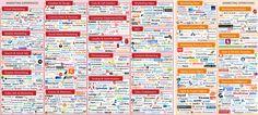 Marketing Technology Landscape Supergraphic (2014)
