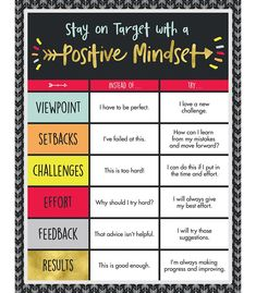 When students believe in their abilities, the sky is the limit. The x Aim High Positive Mindset chart boosts student's morale by offering words of encouragement to keep focused on achieving their goals.Carson-Dellosa's motivational charts promote Classroom Environment, Classroom Themes, Future Classroom, Space Classroom, Positive Mindset, Positive Attitude, Era Vargas, Carson Dellosa, Parenting Classes