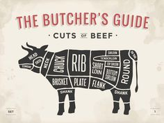 Find out how to cook various cuts of meat, and how to get the best from cheap cuts of beef.