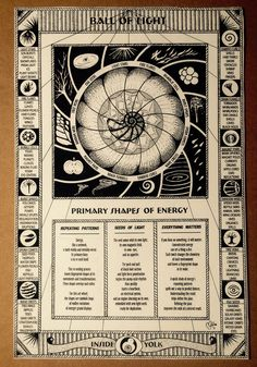 Primary Patterns of Energy  Repeating Patterns Chart