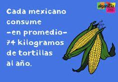 Cada mexicano consume......