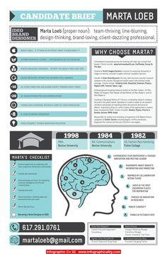 infografika önéletrajz