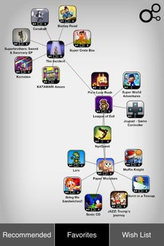 Discovr Apps. Find new, similar apps by plugging in apps you already like.