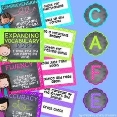 These cafe posters are great for students to refer to during literacy. This includes posters and reading structures.Daily Five Posters Cafe Reading Strategies, Reading Fluency, Reading Skills, Guided Reading, Literacy Cafe, Education And Literacy, Literacy Stations, Elementary Education, Literacy Centers