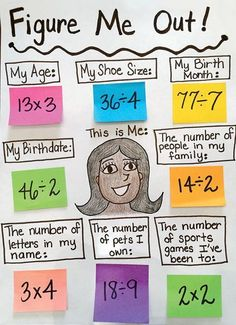 What a great anchor chart for ANY grade level! Use it for basic math facts or higher level algebra. It'd also be great at the beginning of the school year to intrigue students to solve math problems to learn about the teacher or one another.