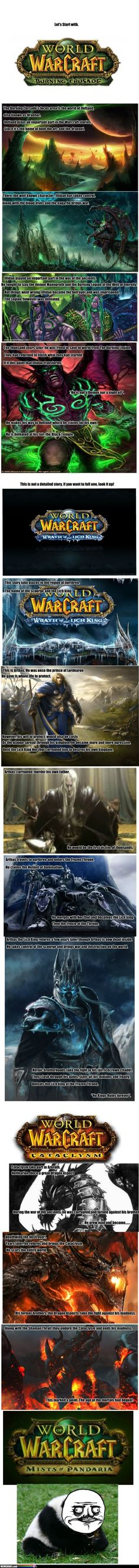 The World Of Warcraft Villians
