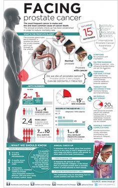 cáncer de próstata vipassana