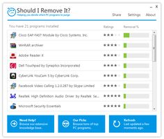 Tips and Tricks to Remove Unwanted Program from Your PC