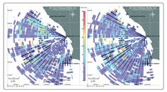 weather radials - Google Search