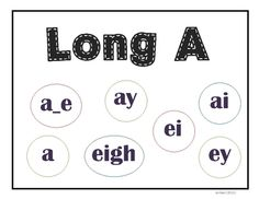 Long vowel sounds can be made by an assortment of different vowel patterns. Using the included posters and word sorts in this packet, students can learn to recognize and differentiate the various ways each vowel 'says its name!'    Simple and complex pattern mats are included, as well as a blank word template and mat for you to create your own words and sorting headings.    $4.99