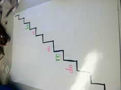 Laminated/manipulatable Solfege Staircase to give visual representation of the solfege scale, inspired by a teacher I observed in West Hartford, CT, earlier this year.