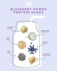 Easily & deliciously increase your daily protein intake with this Blueberry Power Protein Shake with 37g of protein & 10g of healthy fats. Click here for the full recipe. 310 Shake Recipes, Protein Shake Recipes, Protein Shakes, Smoothie Recipes, Daily Protein Intake, Protein Power, Milk Roll, Healthy Fats, Healthy Recipes