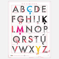Alphabet of Typography 18x24