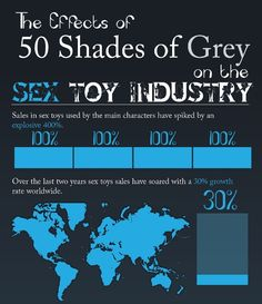 the effects of 50 shades of grey on the sex toy industry