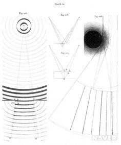 빛의 파동이 어떻게 전파되는지를 보여주는 영의 그림.   --- 블로그 연결